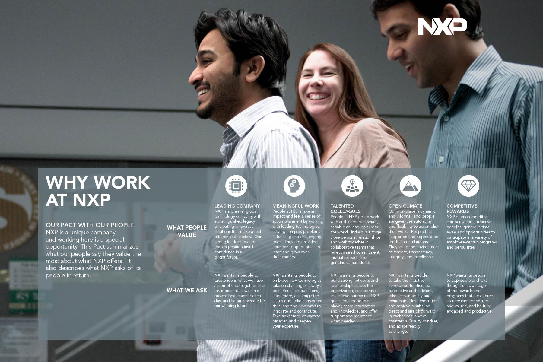 Centigrade - NXP Why Work at NXP